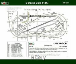 Kato N Échelle Manning Oaks Unitrack Train Piste Mise En Page Avec Kato Power Pack